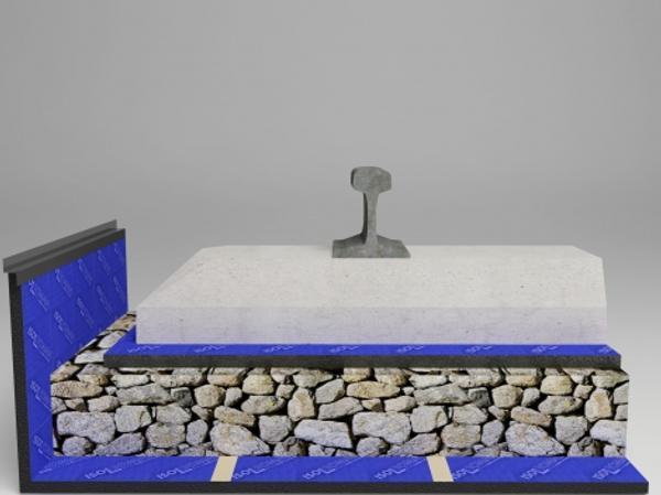 Slitrack Rail Vibration Plates and Pads 2