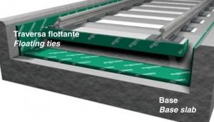 Megamat Rail Sleeper_Floating Platform Web