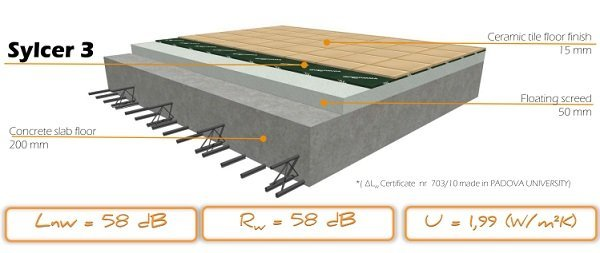 Sylcer Acoustic Underlay For Ceramic Tiles Buildtec